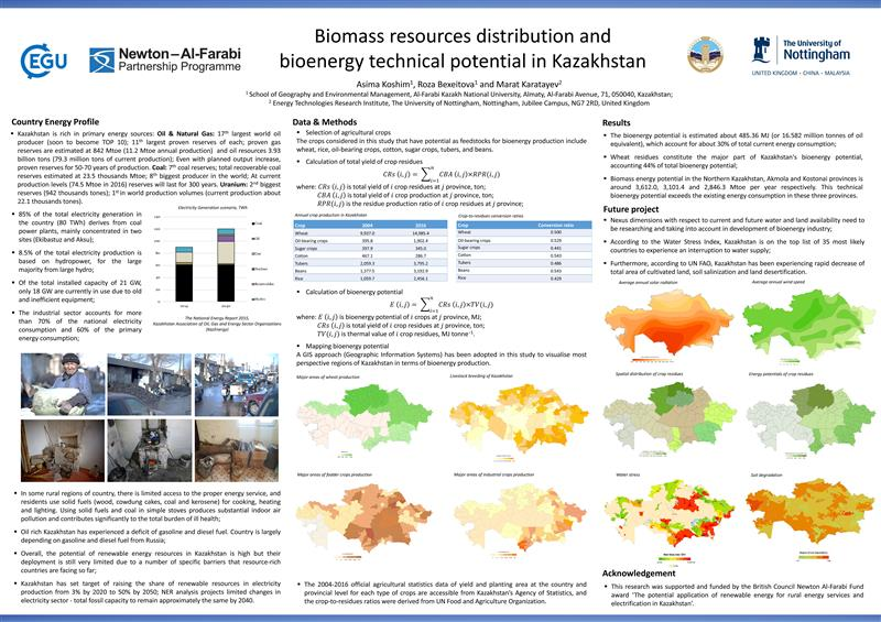 "Presentation of the report ""Biomass resources distribution and bioenergy technical potential  in Kazakhstan: a GIS-based analysis"" took place in Vienna"